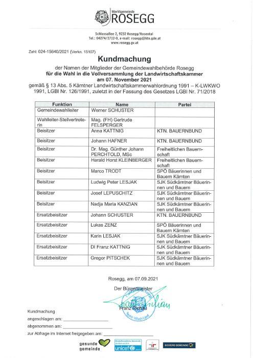 Kundmachung der Namen der Mitglieder für die Wahl in die Vollversammlung der Landwirtschaftskammer