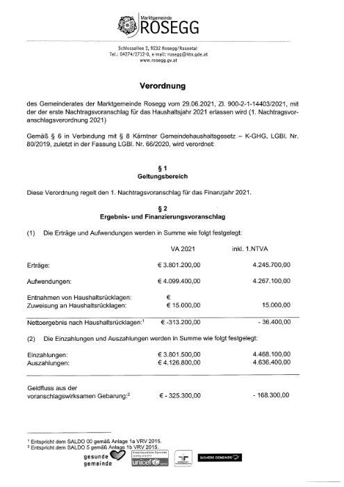 Verordnung 1 . Nachtragsvoranschlag 2021